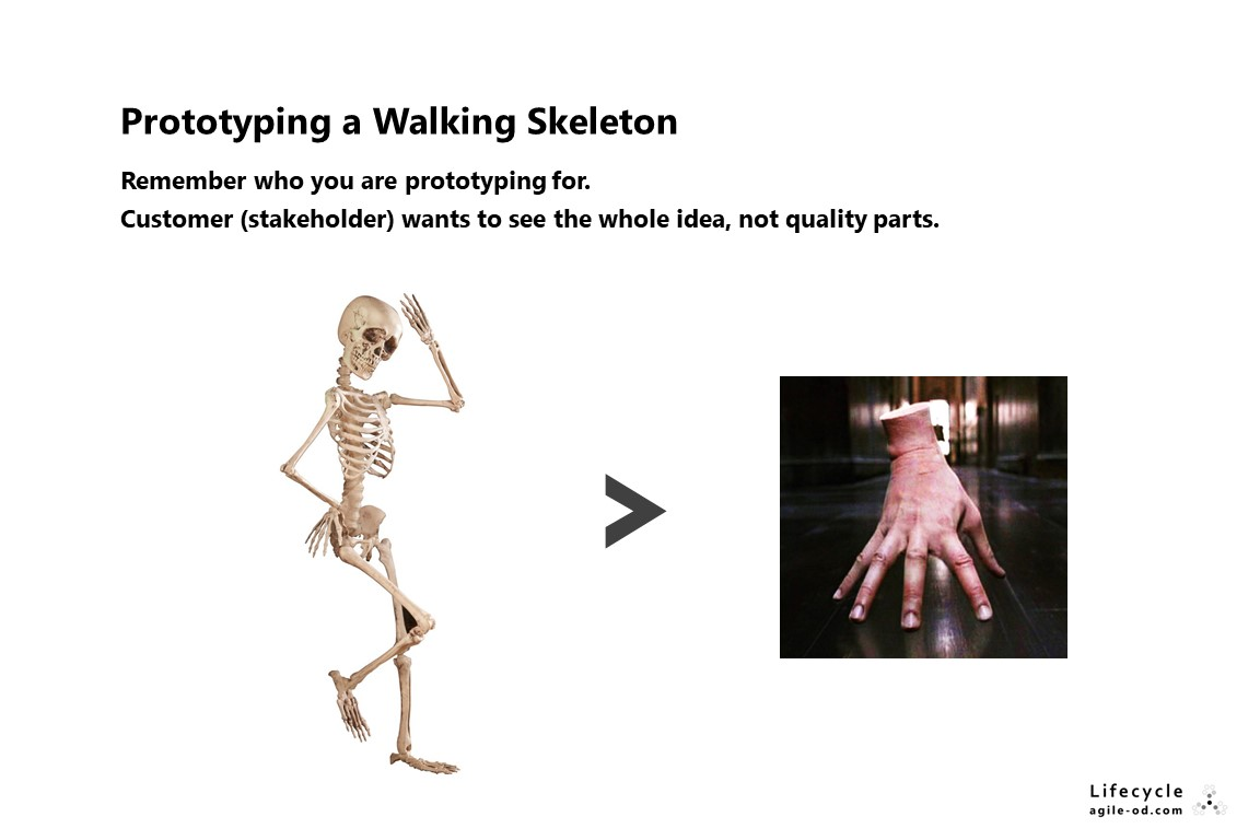 Walking Skeleton for Prototyping - agile-od.com