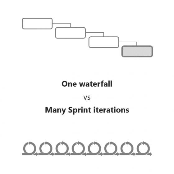 Waterfall vs Agile | A Pretty Good Summary of Lean, Agile, Scrum | agile-od.com | Lifecycle
