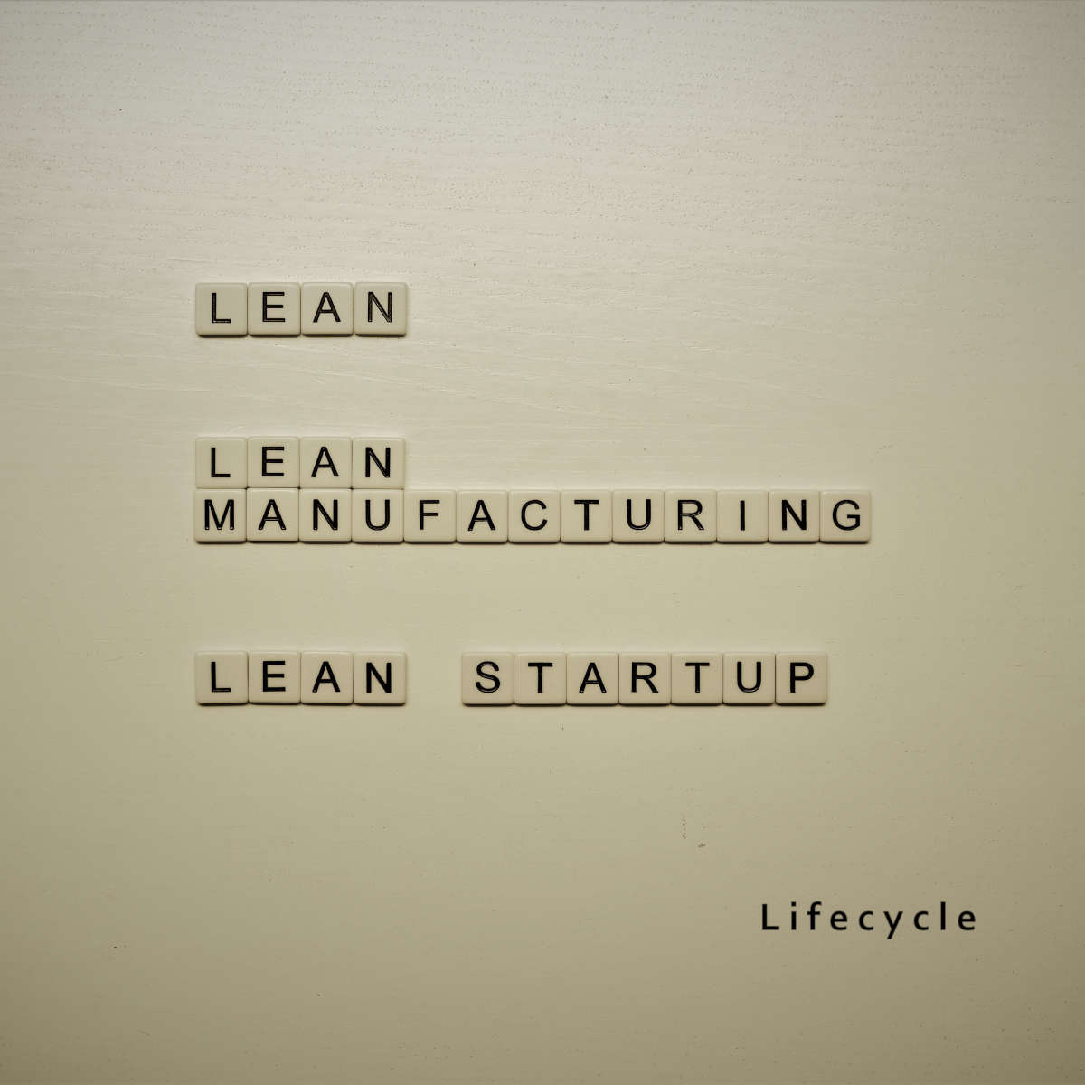 Lean, Lean Manufacturing, Lean Startup, Clarified | Lifecycle