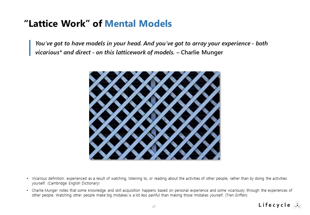 Charle Munger Lattice Work of Mental Models | Lifecycle