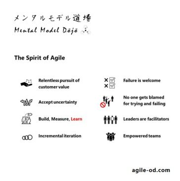 Spirit of Agile | Mental Model Dōjō | agile-od.com | Lifecycle