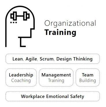 Organizational Training | agile-od.com | Lifecycle