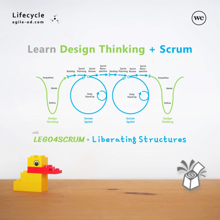 Design Thinking plus Scrum Lifecycle agile-od.com