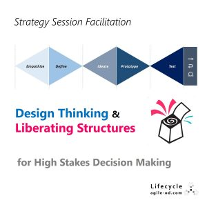 Design Thinking + Liberating Structures