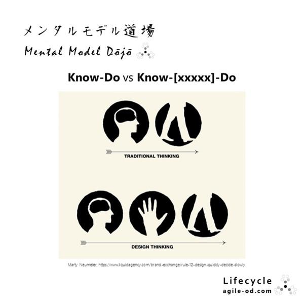know do vs know design do
