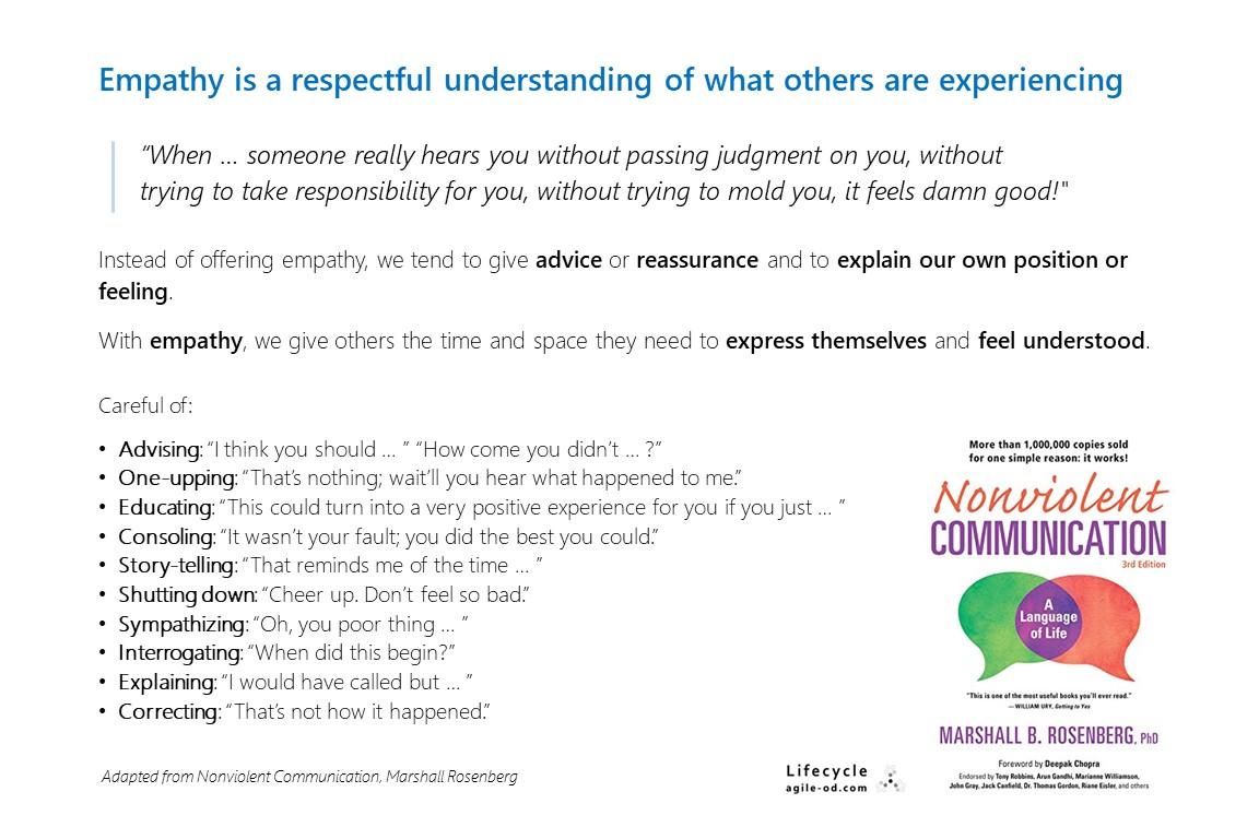 Nonviolent Communication - Empathy
