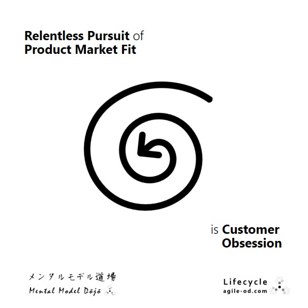 Relentless Pursuit of Product Market Fit is Customer Obsession | agile-od.com