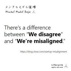 Disagreement vs Misalignment