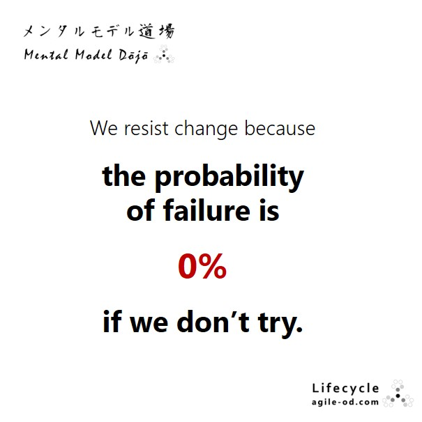 Zero percent chance of failure if we don't try