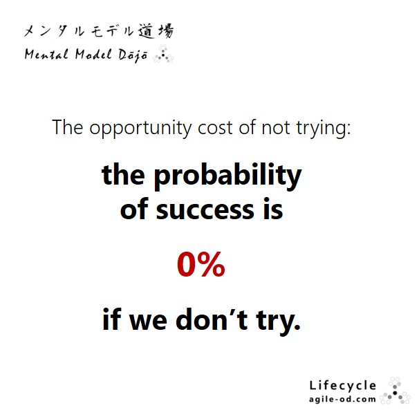 Zero percent chance of success if we don't try.