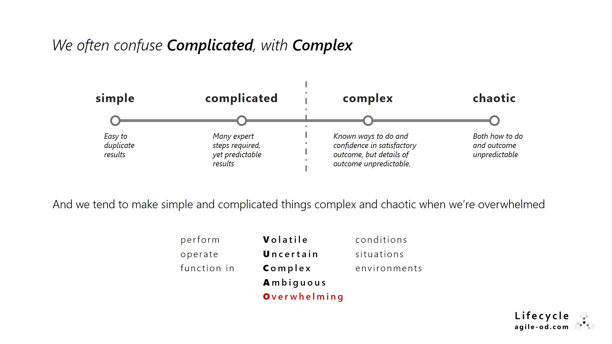 Complicated vs Complex and VUCAO