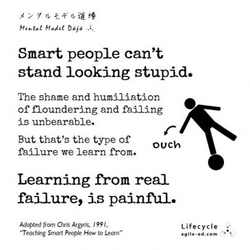 Smart people can't stand looking stupid