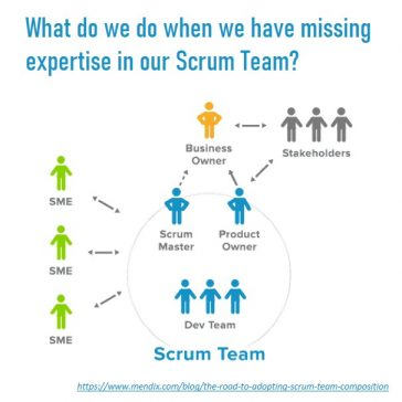 What do we do when we have missing expertise in the Scrum Team?