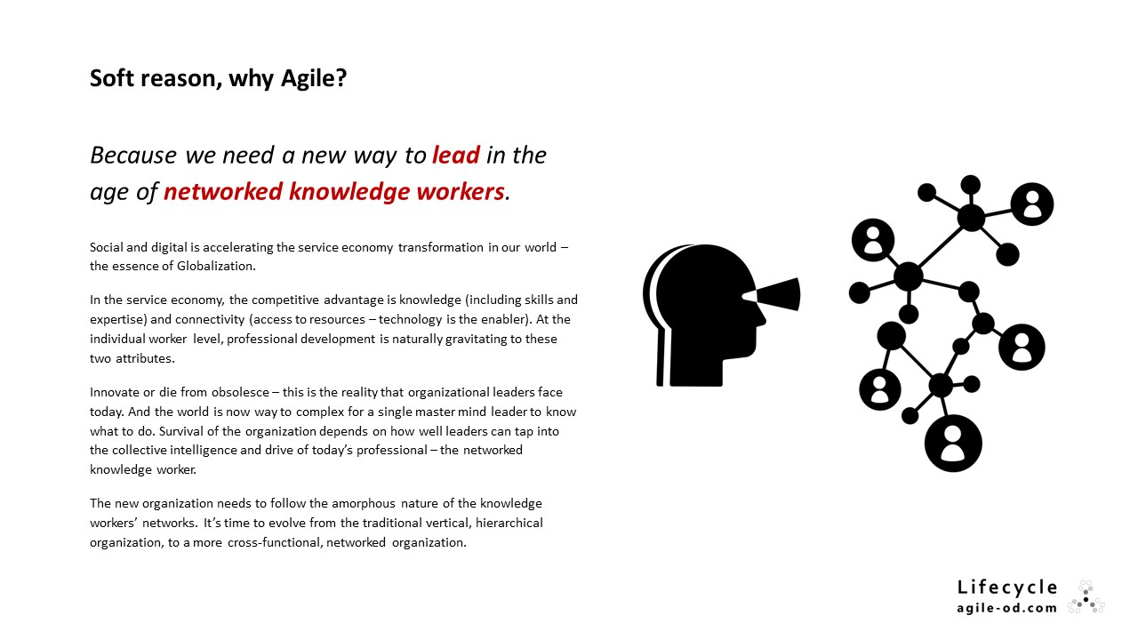 Because we need a new way to lead in the age of networked knowledge workers.