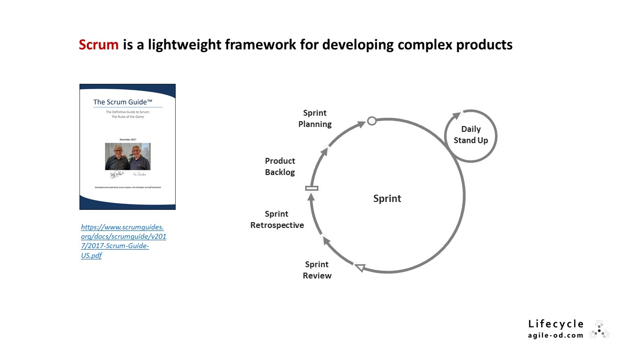 Scrum is a lightweight framework for developing complex products