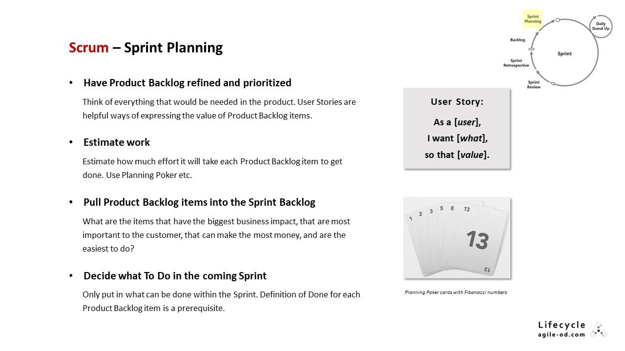 Scrum – Sprint Planning