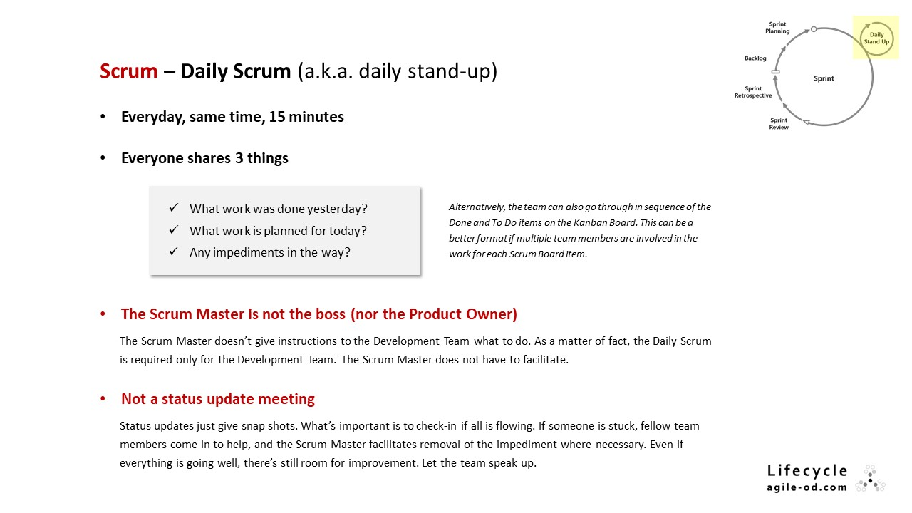 Scrum – Daily Scrum (a.k.a. daily stand-up)