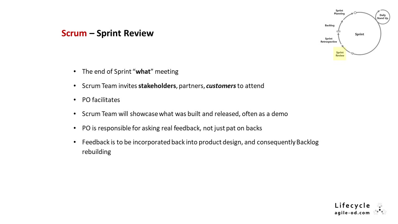 Scrum – Sprint Review