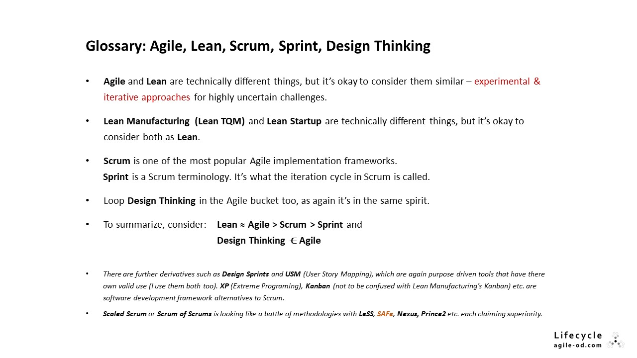 Glossary Agile Lean Scrum Sprint Design Thinking