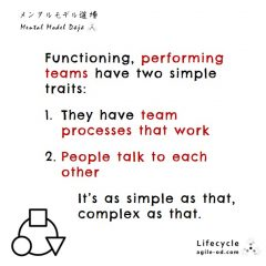 Performing teams have two simple traits: 1. They have team processes that work. 2. People talk to each other.