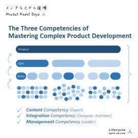 Three-Compentencies-of-Mastering-Product-Development