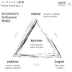 Aristotle's Influence Model