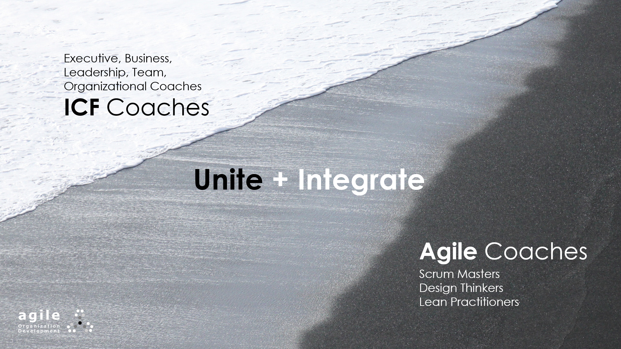 The Business Case of ICF + Agile Coaching for Organizational Interventions