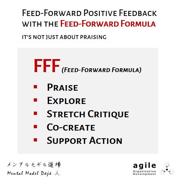 Feed-Forward Positive Feedback with the FFF Feed-Forward Formula
