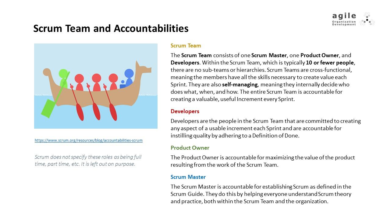 Scrum Team and Accountabilities | Coach Takeshi's Scrum Crash Course
