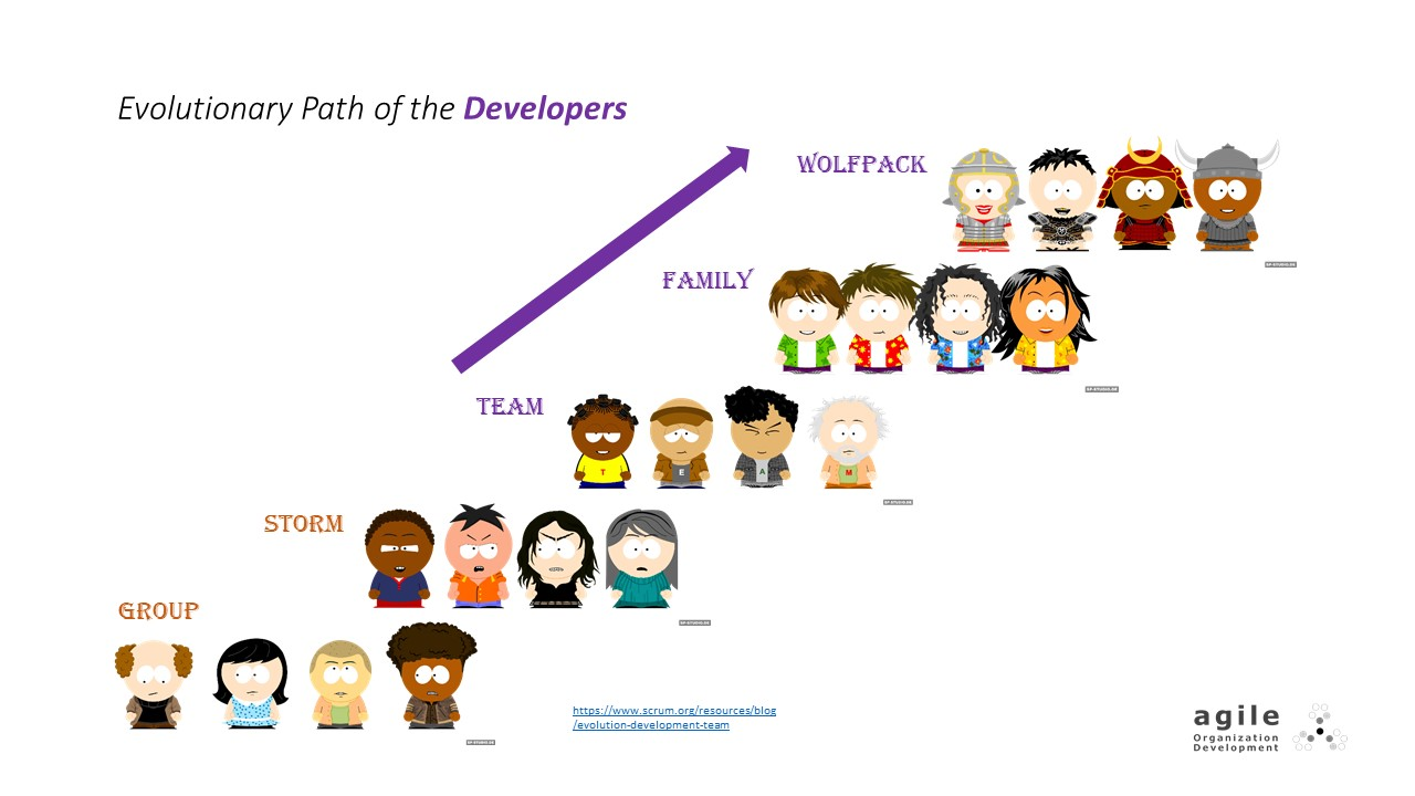 Evolutionary Path of the Developers | Coach Takeshi's Scrum Crash Course
