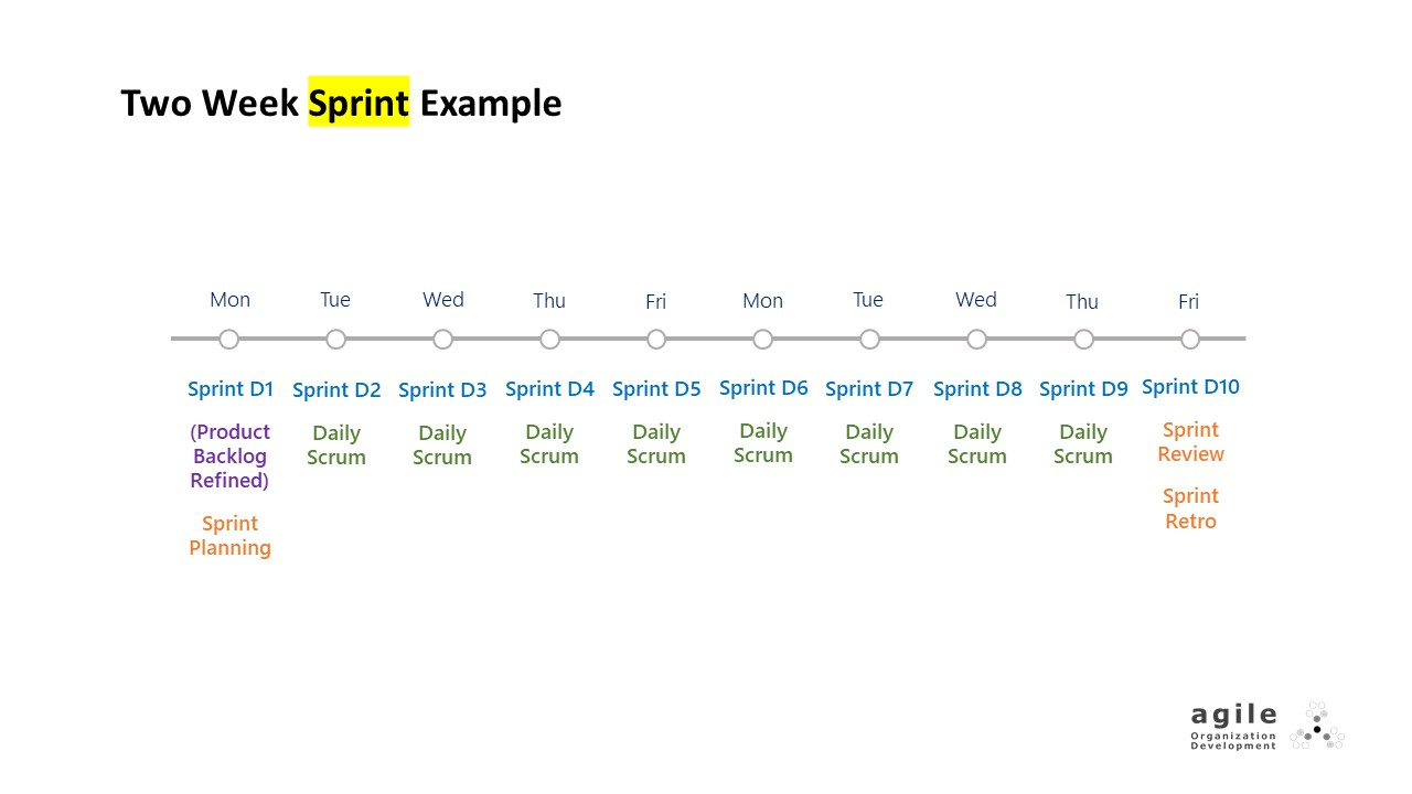 Scrum: 2 week Sprint example | Coach Takeshi's Scrum Crash Course