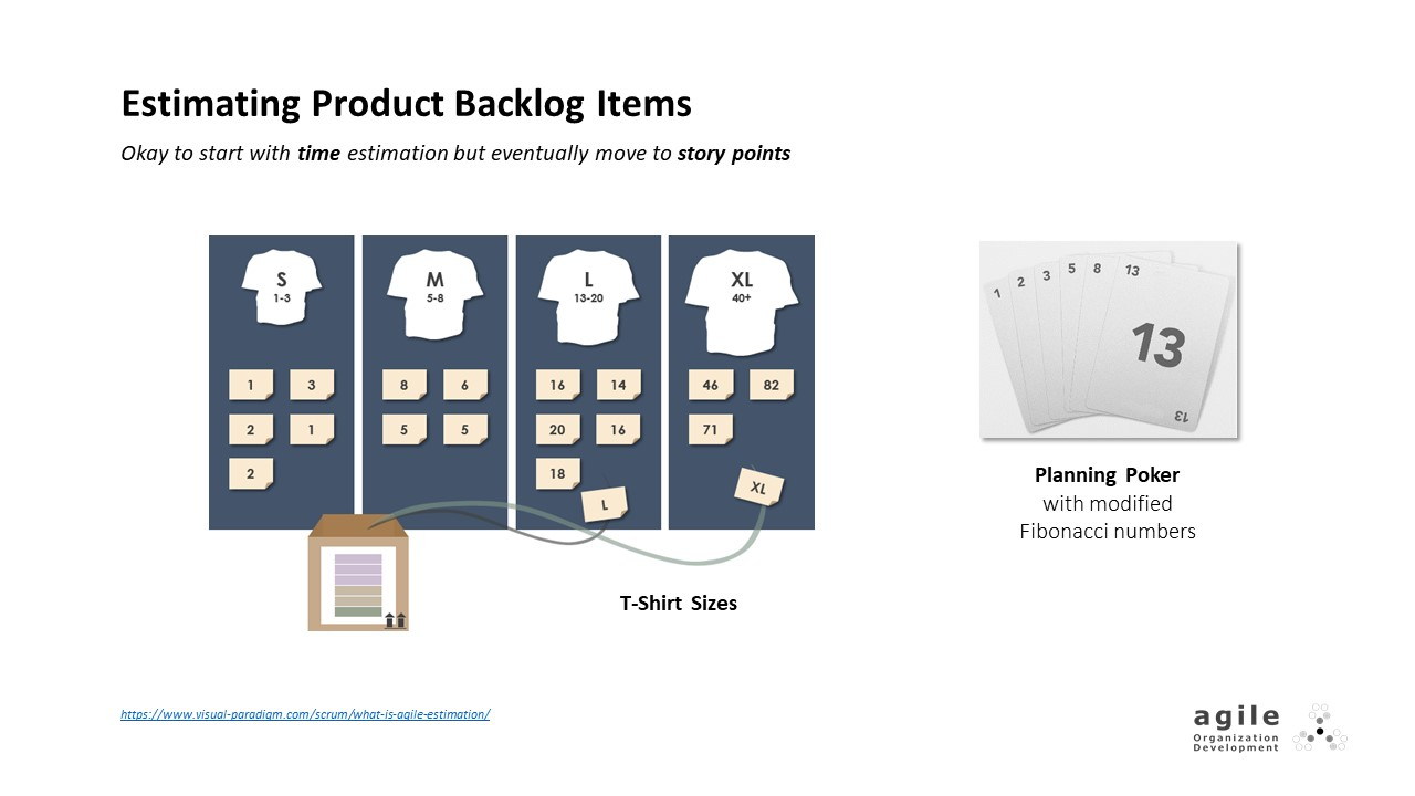 Estimating Product Backlog Items | Coach Takeshi's Scrum Crash Course