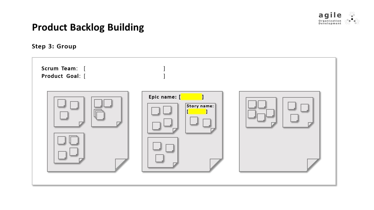 Product Backlog Building - step 3 | Coach Takeshi's Scrum Crash Course