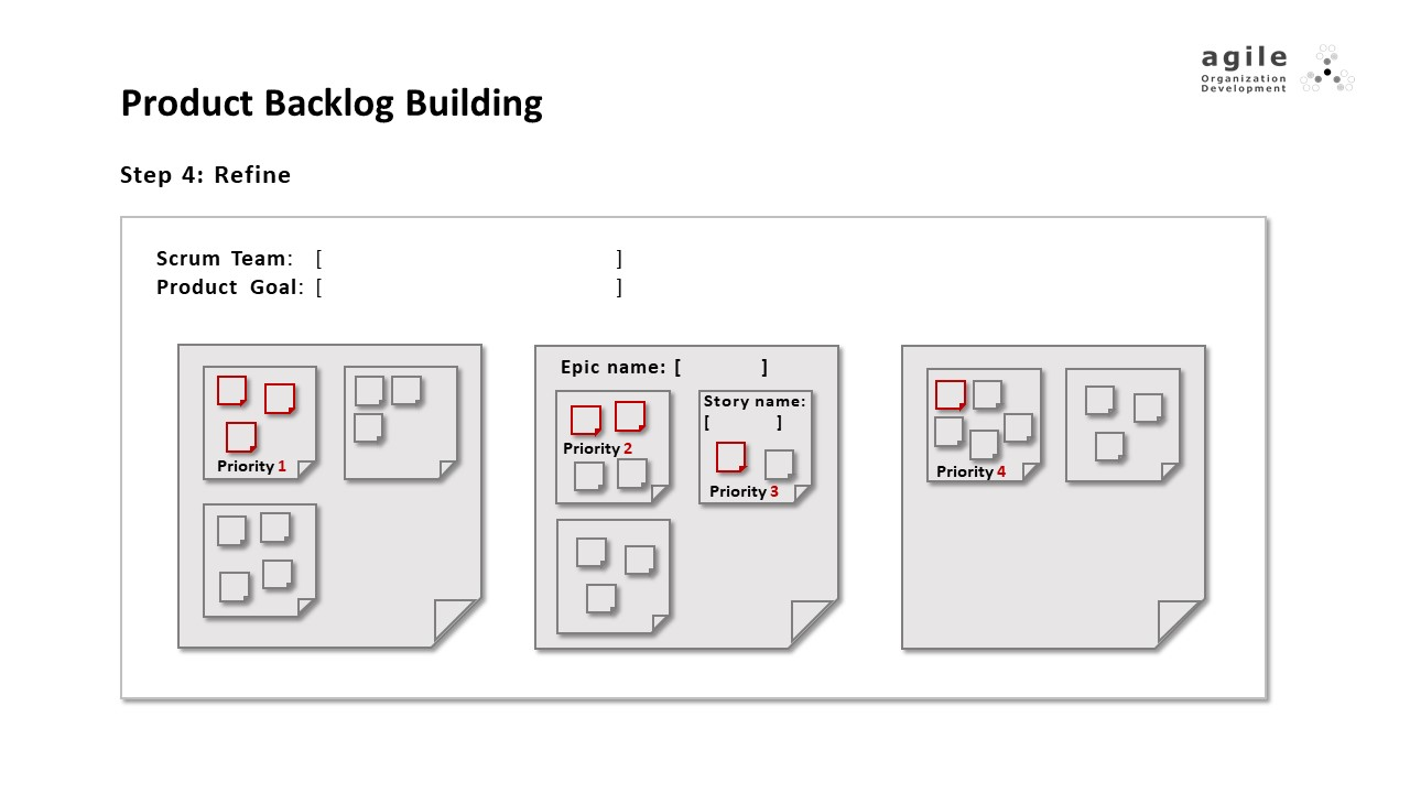 Product Backlog Building - step 4 | Coach Takeshi's Scrum Crash Course