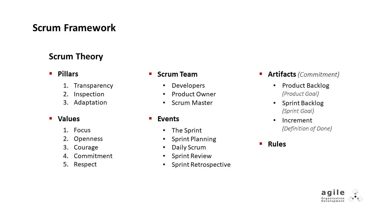 Scrum Framework | Coach Takeshi's Scrum Crash Course