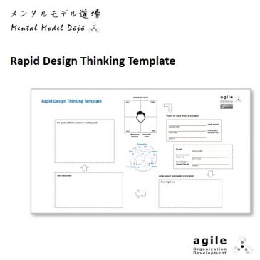 Rapid Design Thinking Template