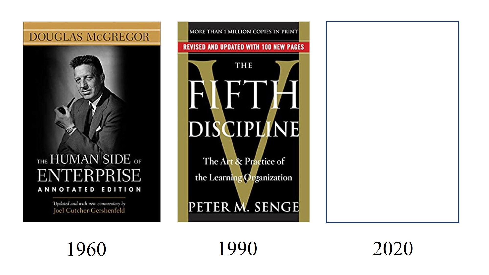 Human side of enterprise and Fifth discipline
