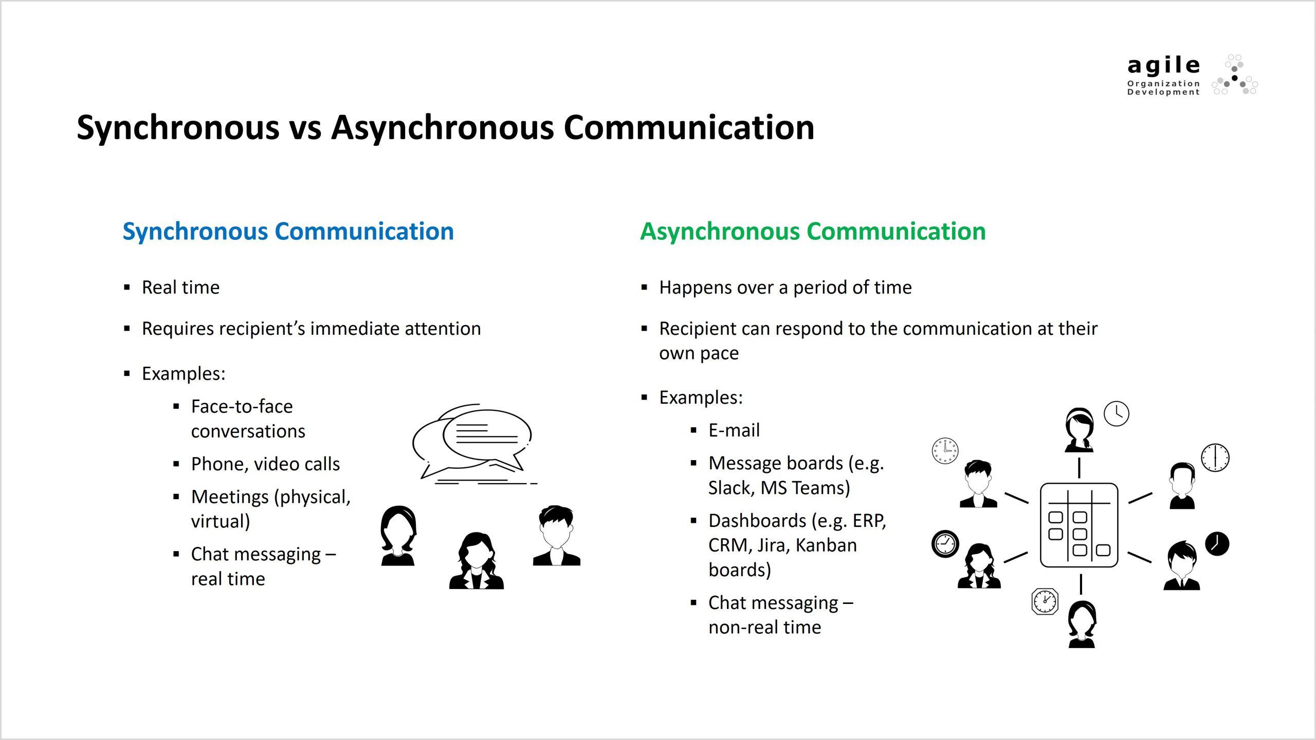 Synchronous VS Asynchronous Communication