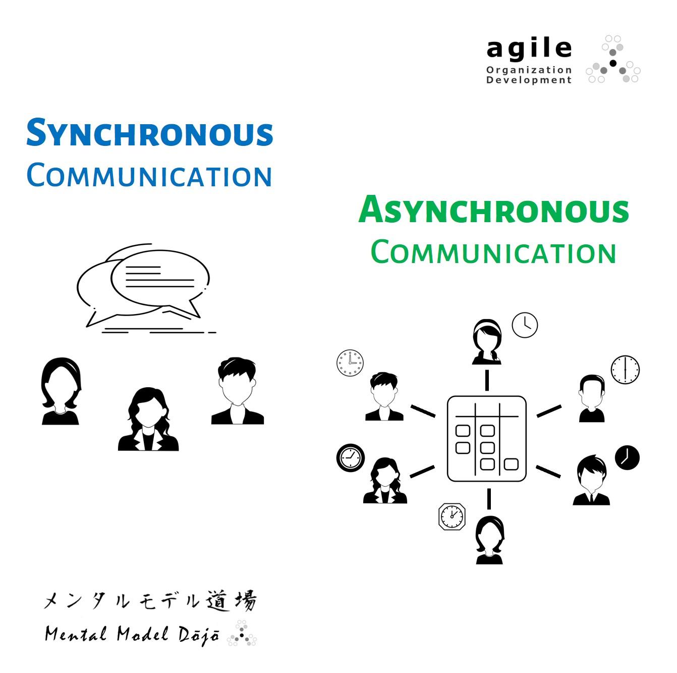 Synchronous Asynchronous Communication