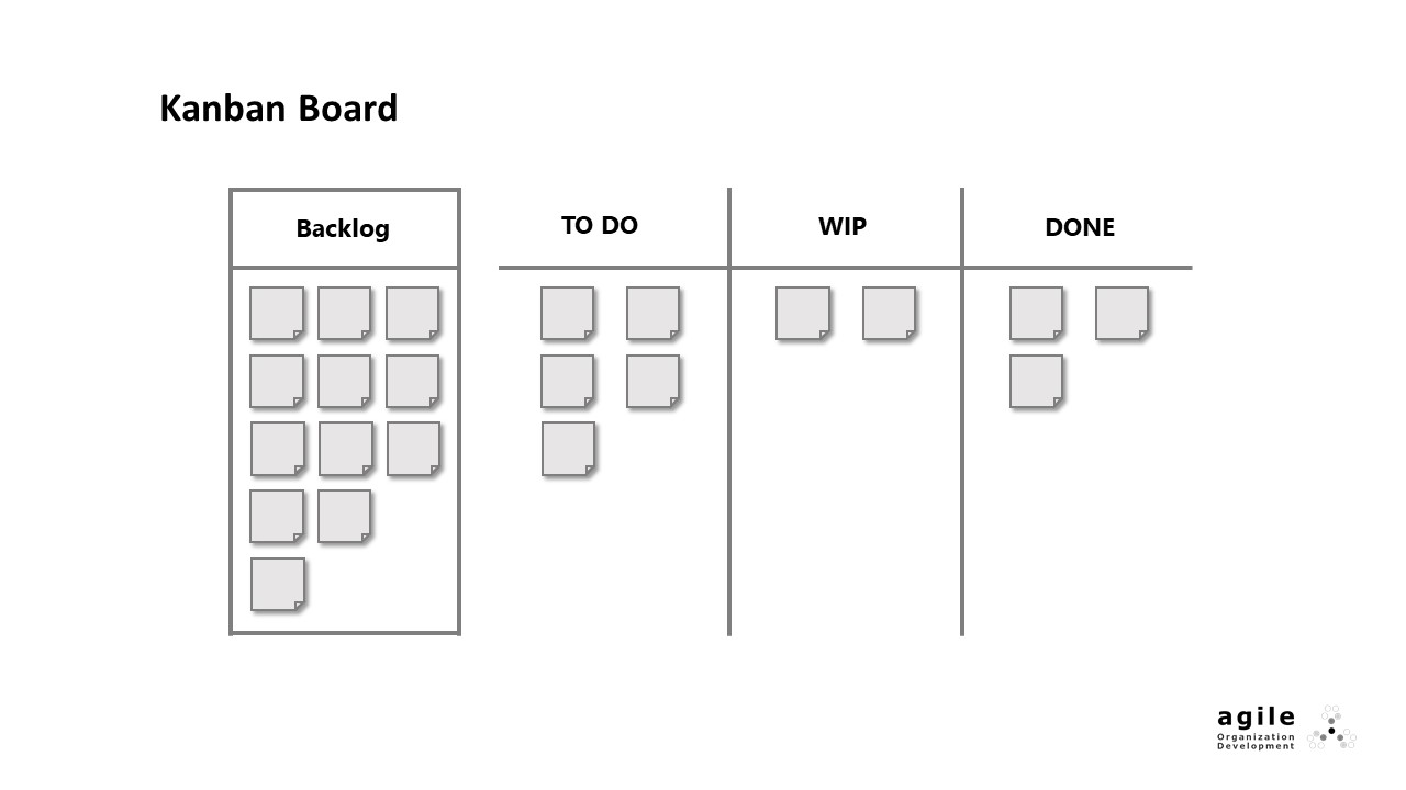 21.08.18 How to Build a Kanban Board from Scratch 1