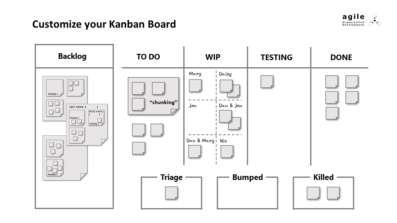 21.08.18 How to Build a Kanban Board from Scratch 6