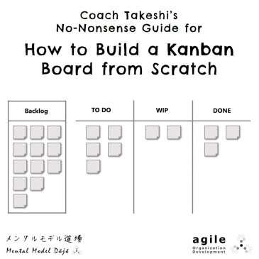 How to Build a Kanban Board from Scratch