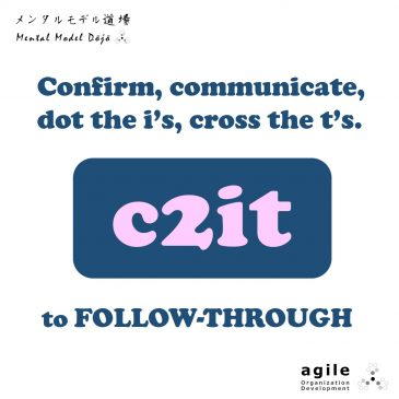 c2it: confirm, communicate, dot the i's, cross the t's