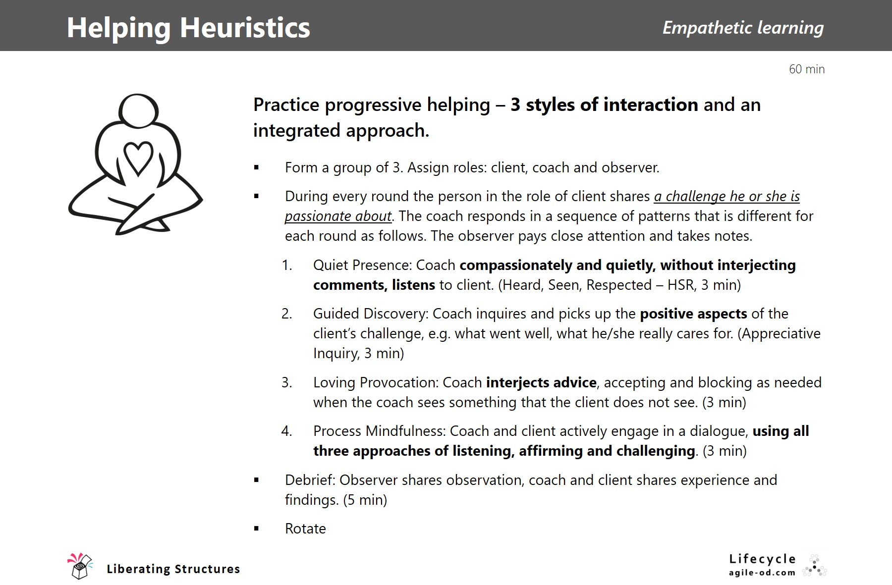 Helping Heuristics | Liberating Structures | Lifecycle | agile-od.com